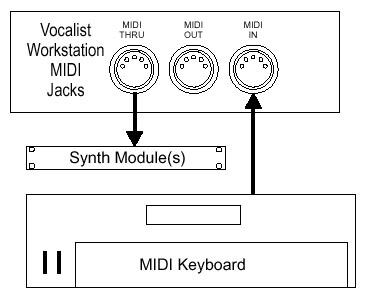 voice harmony - 2 - midimusic